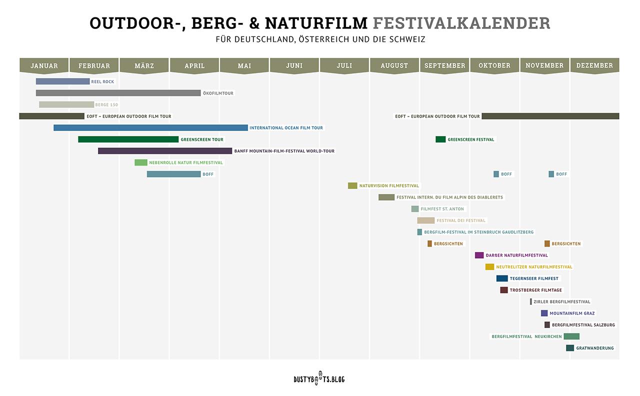 Outdoor- und Bergfilm Festivalkalender small